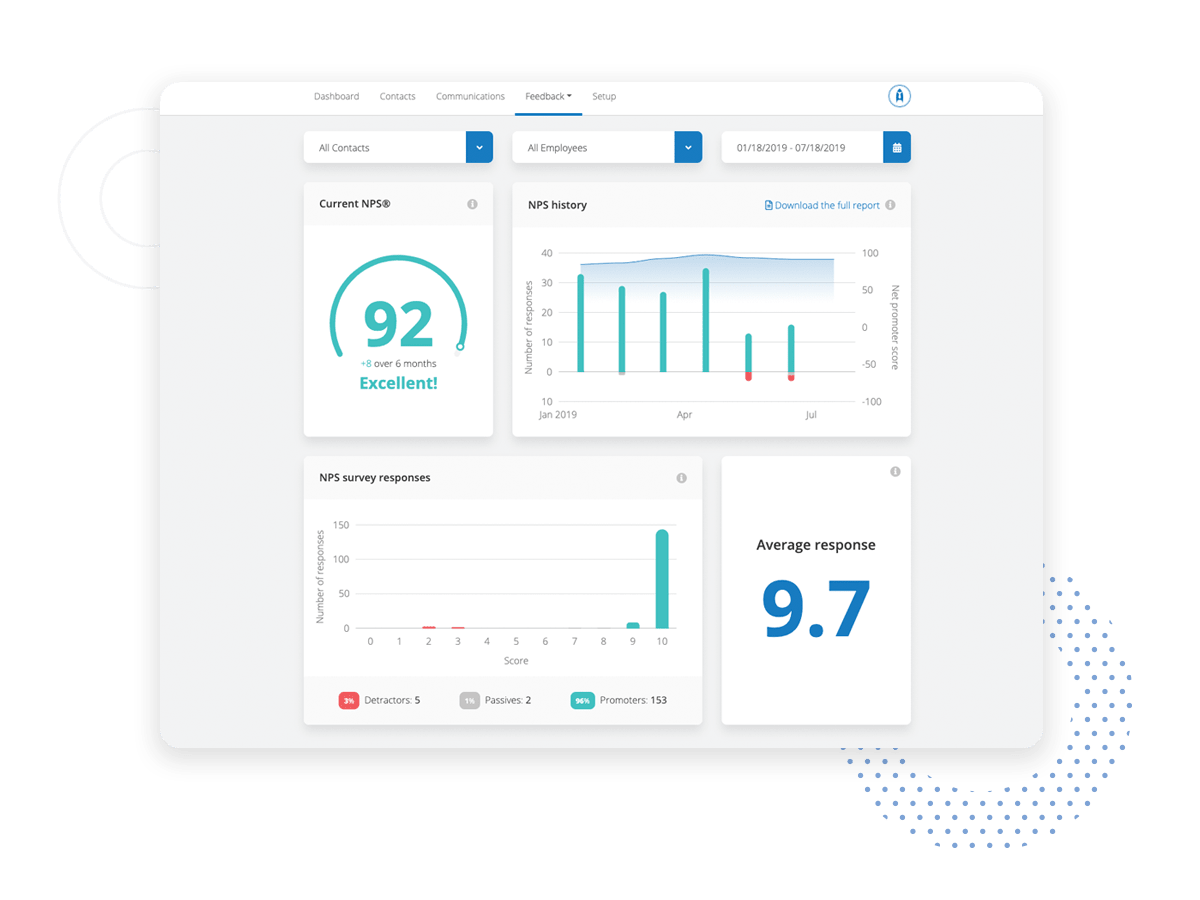 Track your performance