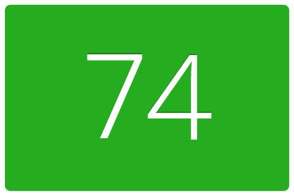 Average NPS 74