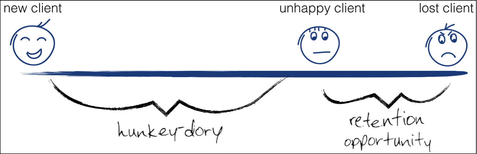 new-unhappy-lost