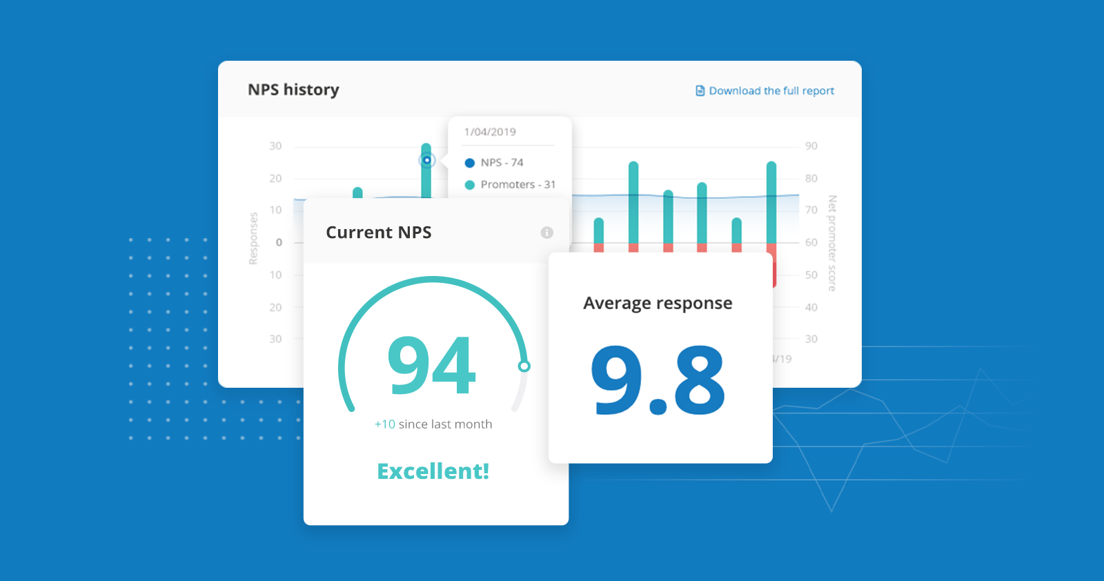 Introducing our brand-new feedback dashboard.